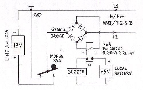 partner tg 5 b telegraph set restoration Telegraph System Diagram at n-0.co