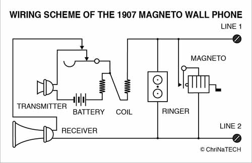 we317 wall phone (b workshop) from 1907 magneto phone wiring diagram at crackthecode.co
