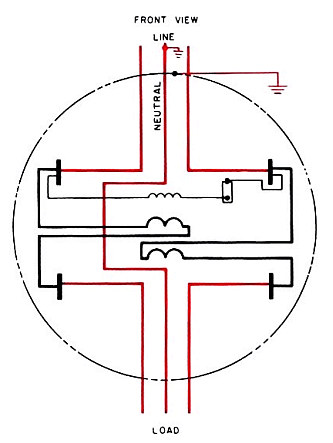 sangamo / schlumberger kilowatthourmeter