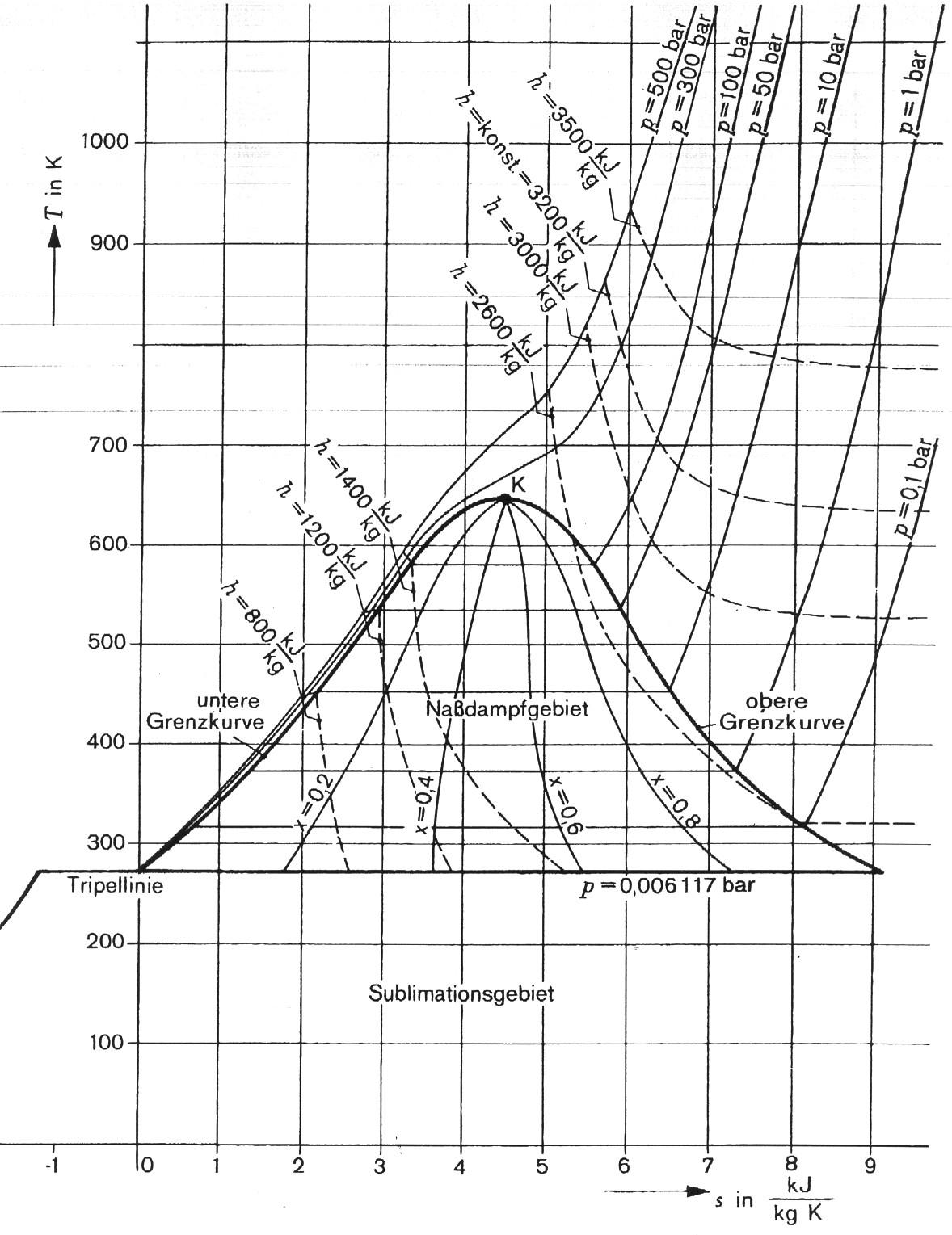 Index of /~wseifert/lmr/thermo/BilderThermo/Theorie